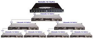 Nomadic1U18xPro2 expansion